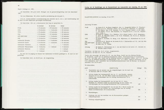 Raadsverslagen van de gemeente Leeuwarden, 1865-2007 (Notulen) 1987-05-18