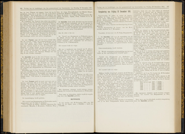 Raadsverslagen van de gemeente Leeuwarden, 1865-2007 (Notulen) 1911-12-22