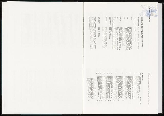 Raadsverslagen van de gemeente Leeuwarden, 1865-2007 (Notulen) 2003-02-10
