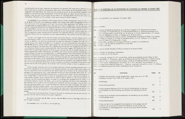 Raadsverslagen van de gemeente Leeuwarden, 1865-2007 (Notulen) 1981-10-12