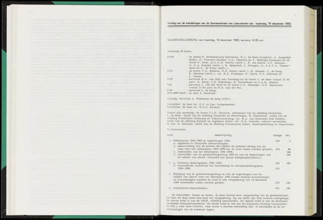 Raadsverslagen van de gemeente Leeuwarden, 1865-2007 (Notulen) 1983-12-19