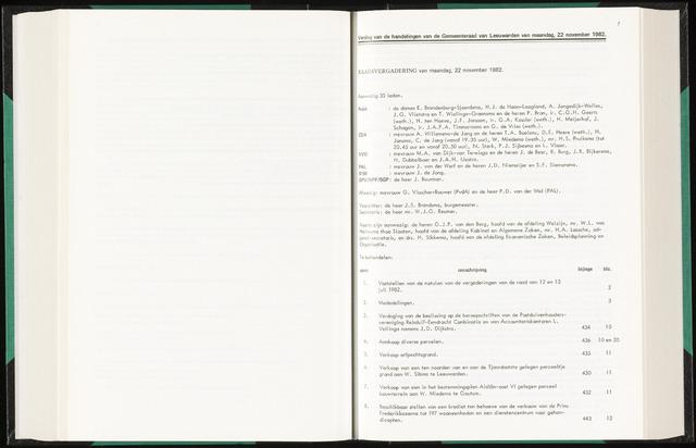 Raadsverslagen van de gemeente Leeuwarden, 1865-2007 (Notulen) 1982-11-22