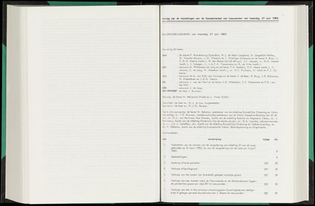 Raadsverslagen van de gemeente Leeuwarden, 1865-2007 (Notulen) 1983-06-27