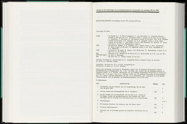 Raadsverslagen van de gemeente Leeuwarden, 1865-2007 (Notulen) 1987-06-29