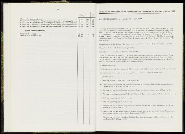 Raadsverslagen van de gemeente Leeuwarden, 1865-2007 (Notulen) 1977