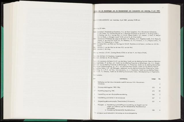 Raadsverslagen van de gemeente Leeuwarden, 1865-2007 (Notulen) 1981-07-06