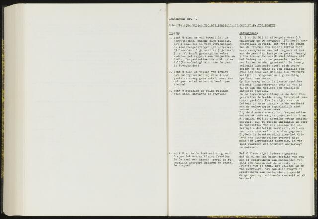 Raadsverslagen van de gemeente Leeuwarden, 1865-2007 (Schriftelijke vragen) 1973-01-01