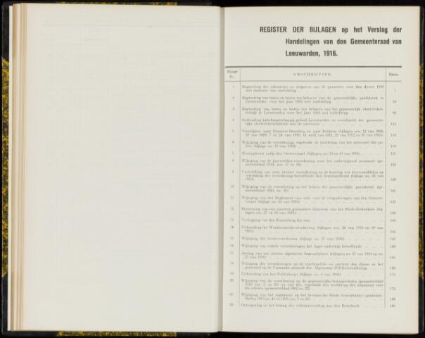 Raadsverslagen van de gemeente Leeuwarden, 1865-2007 (Notulen) 1916