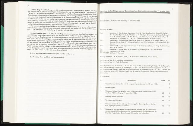 Raadsverslagen van de gemeente Leeuwarden, 1865-2007 (Notulen) 1982-10-11