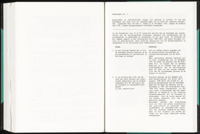 Raadsverslagen van de gemeente Leeuwarden, 1865-2007 (Schriftelijke vragen) 1988