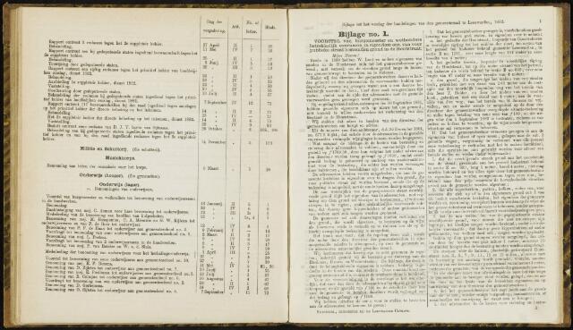 Raadsverslagen van de gemeente Leeuwarden, 1865-2007 (Bijlagen) 1882-01-01