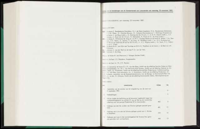 Raadsverslagen van de gemeente Leeuwarden, 1865-2007 (Notulen) 1981-11-23