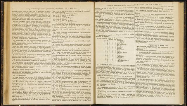 Raadsverslagen van de gemeente Leeuwarden, 1865-2007 (Notulen) 1873-03-15