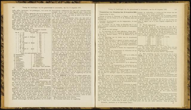 Raadsverslagen van de gemeente Leeuwarden, 1865-2007 (Notulen) 1885-08-25