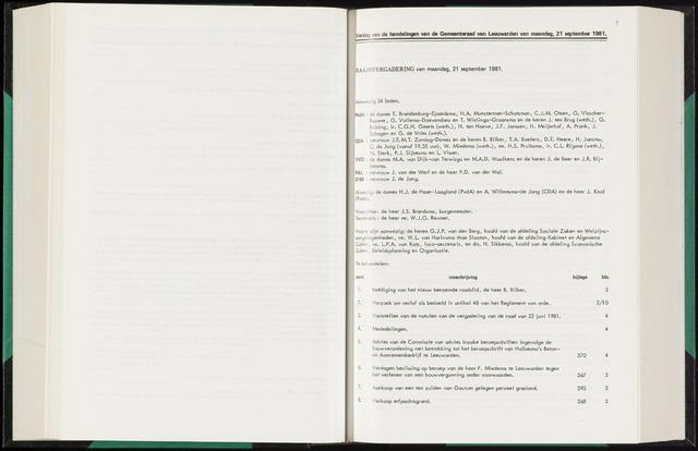 Raadsverslagen van de gemeente Leeuwarden, 1865-2007 (Notulen) 1981-09-21