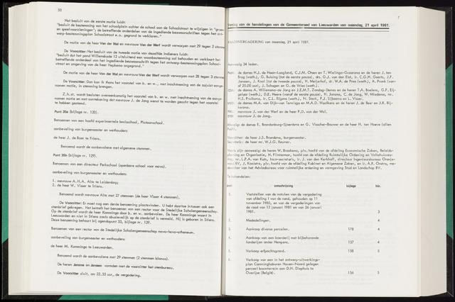 Raadsverslagen van de gemeente Leeuwarden, 1865-2007 (Notulen) 1981-04-21
