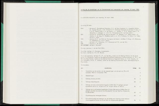 Raadsverslagen van de gemeente Leeuwarden, 1865-2007 (Notulen) 1983-03-14