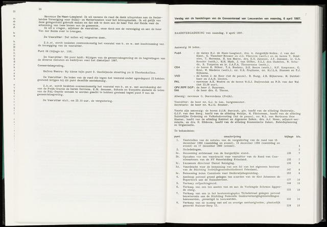 Raadsverslagen van de gemeente Leeuwarden, 1865-2007 (Notulen) 1987-04-06