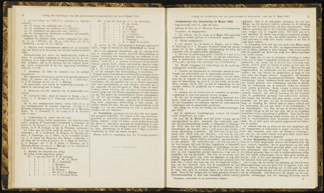 Raadsverslagen van de gemeente Leeuwarden, 1865-2007 (Notulen) 1883-03-15