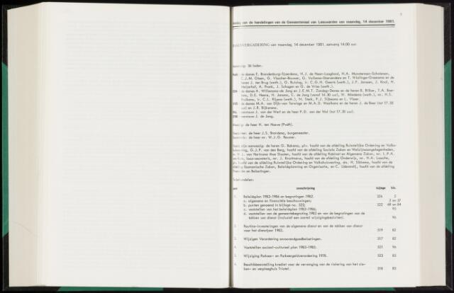Raadsverslagen van de gemeente Leeuwarden, 1865-2007 (Notulen) 1981-12-14