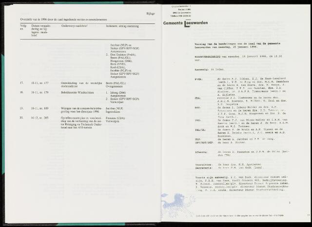 Raadsverslagen van de gemeente Leeuwarden, 1865-2007 (Notulen) 1996
