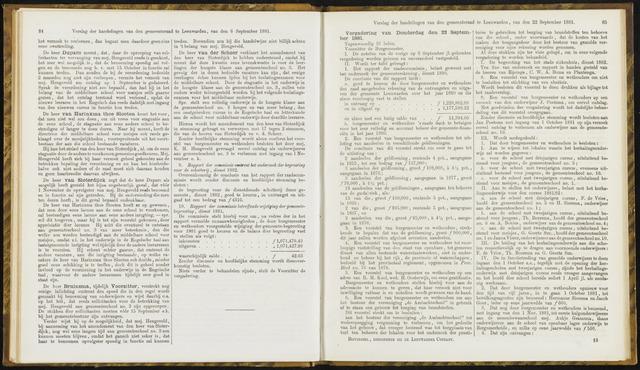 Raadsverslagen van de gemeente Leeuwarden, 1865-2007 (Notulen) 1881-09-22