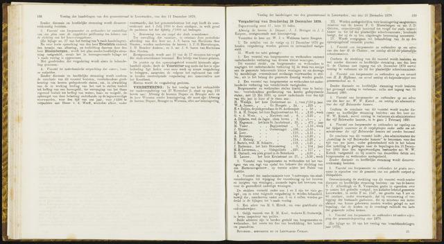 Raadsverslagen van de gemeente Leeuwarden, 1865-2007 (Notulen) 1879-12-18