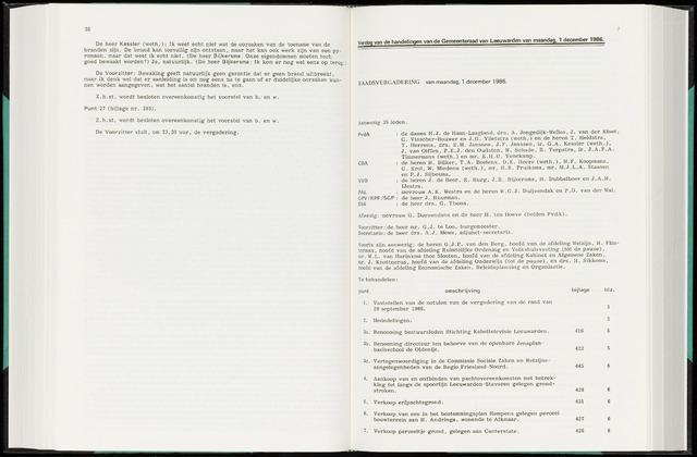 Raadsverslagen van de gemeente Leeuwarden, 1865-2007 (Notulen) 1986-12-01