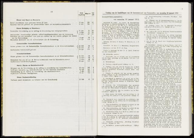 Raadsverslagen van de gemeente Leeuwarden, 1865-2007 (Notulen) 1972