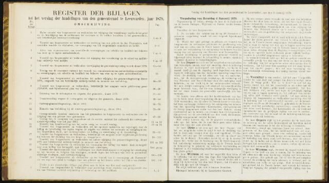 Raadsverslagen van de gemeente Leeuwarden, 1865-2007 (Notulen) 1879