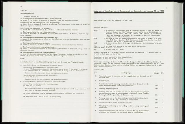 Raadsverslagen van de gemeente Leeuwarden, 1865-2007 (Notulen) 1986-05-12