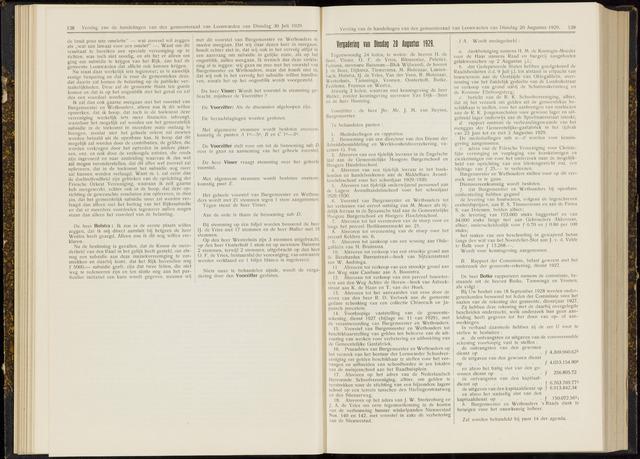 Raadsverslagen van de gemeente Leeuwarden, 1865-2007 (Notulen) 1929-07-20