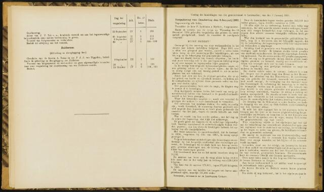 Raadsverslagen van de gemeente Leeuwarden, 1865-2007 (Notulen) 1885