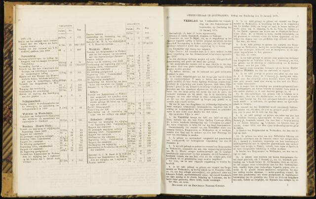 Raadsverslagen van de gemeente Leeuwarden, 1865-2007 (Notulen) 1870