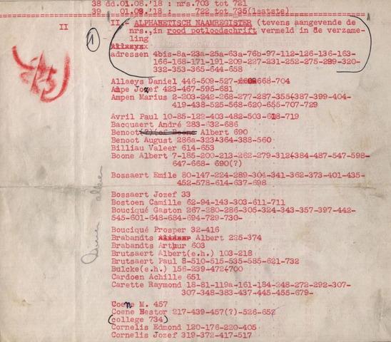 Het Poperinghenaartje (1915-1918) 1915-01-01