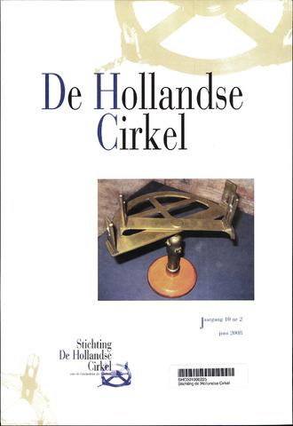 De Hollandse Cirkel (DHC) 2008-06-01