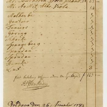 Rekening van de musicus Keller voor aan het hof van prins Willem V gespeelde muziek, met als pianist Ludwig von Beethoven, 23 november 1783