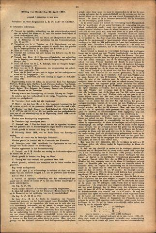 Handelingen van de Raad 1887-04-28