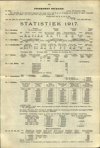 Handelingen van de Raad 1918-12-30