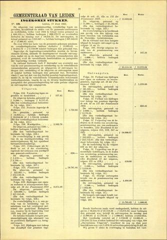 Handelingen van de Raad 1933-06-17