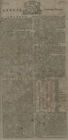 Leydse Courant 1743-08-14