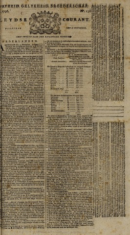 Leydse Courant 1796-11-16