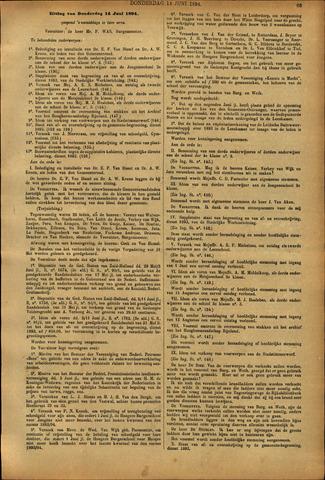Handelingen van de Raad 1894-06-14