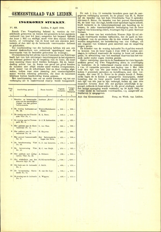 Handelingen van de Raad 1930-04-09