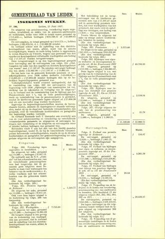 Handelingen van de Raad 1937-06-25