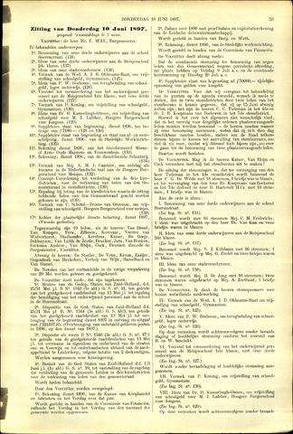 Handelingen van de Raad 1897-06-10