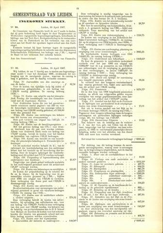 Handelingen van de Raad 1907-04-16