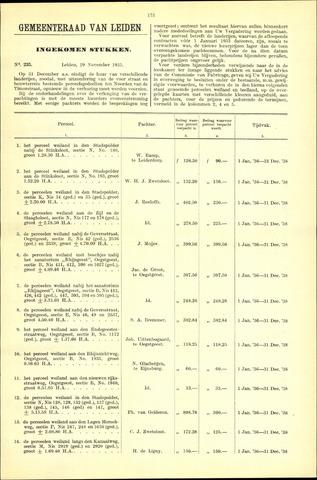 Handelingen van de Raad 1935-11-29