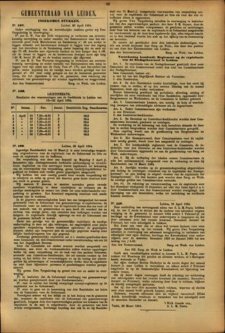 Handelingen van de Raad 1894-04-30