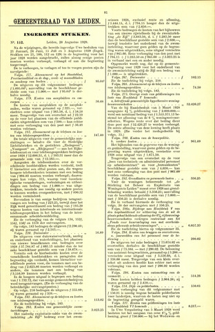 Handelingen van de Raad 1929-08-28